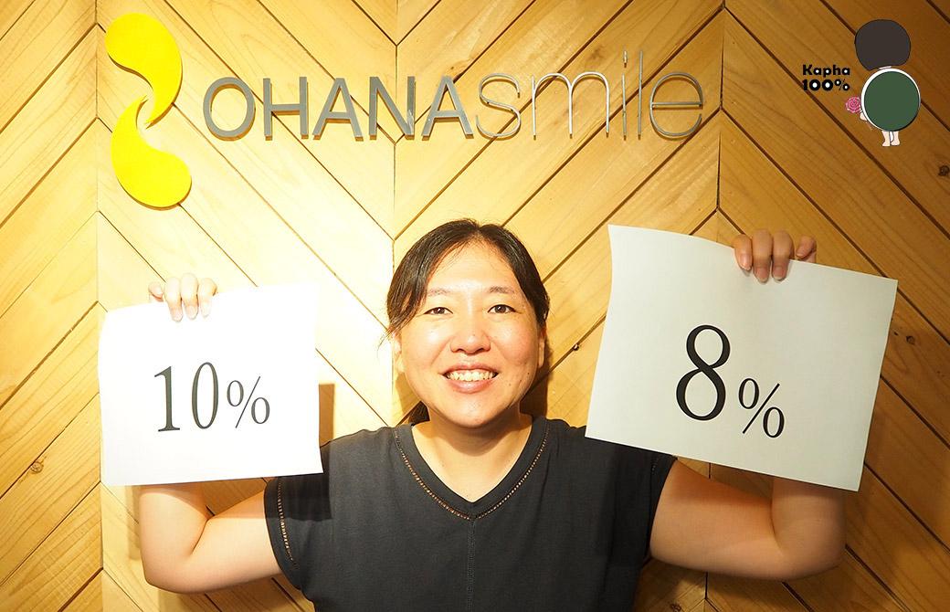 亀井裕子が8%と10%の紙を持っている様子