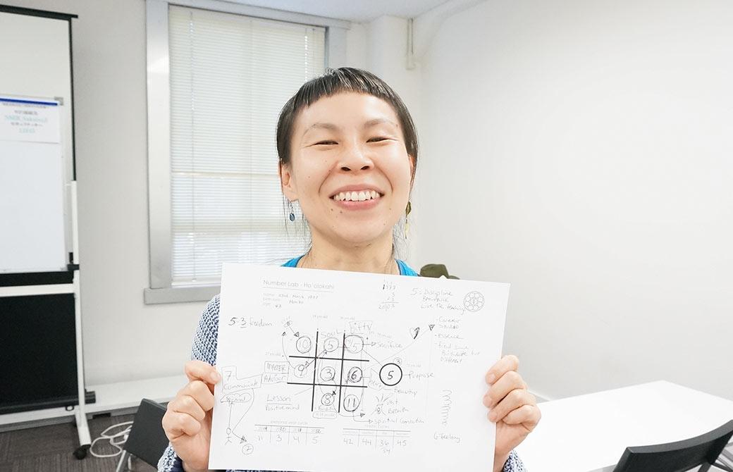 片岡まり子先生がヨガ数秘学チャートを持っている