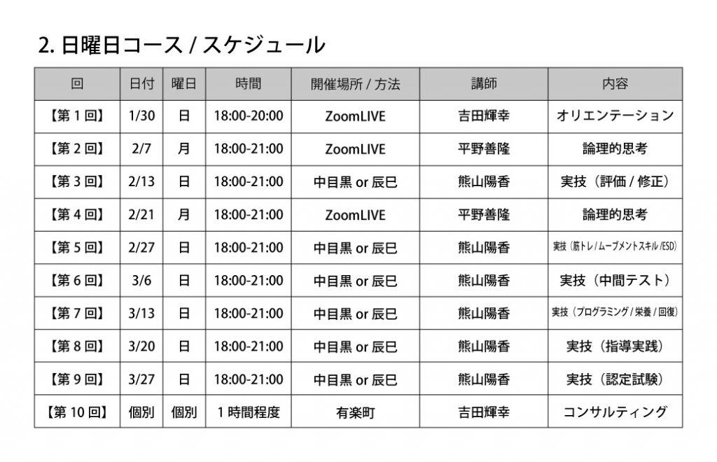 日曜コースの日程表