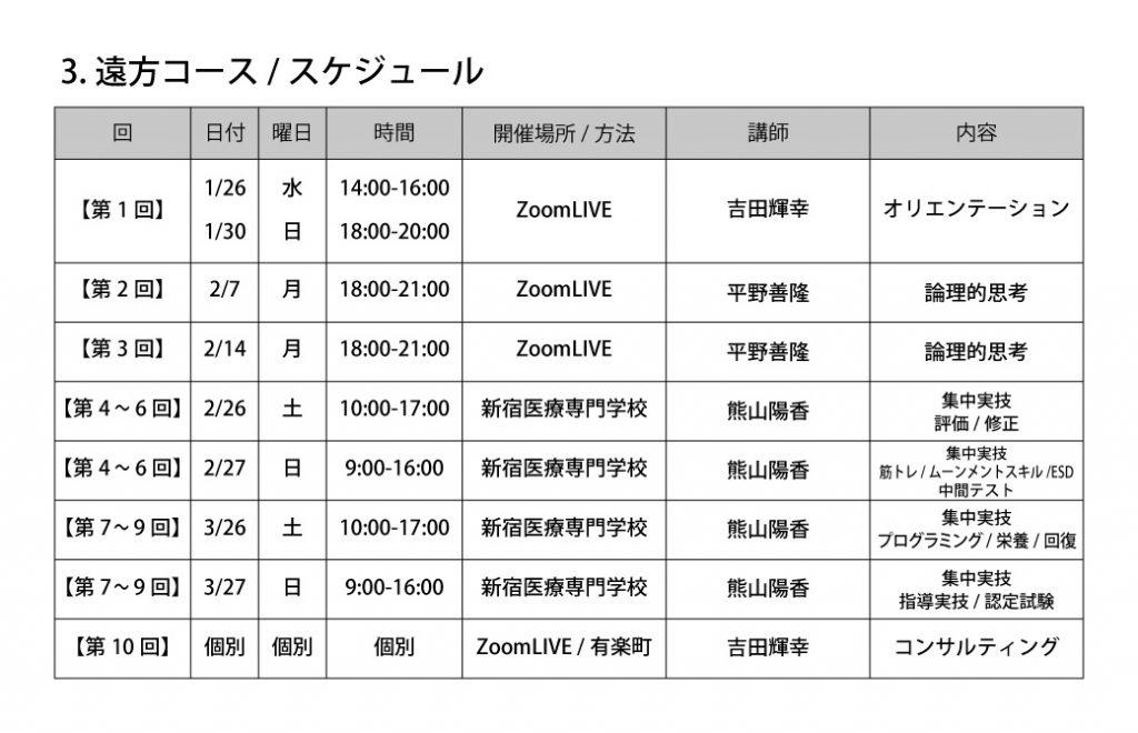 遠方コースの日程表